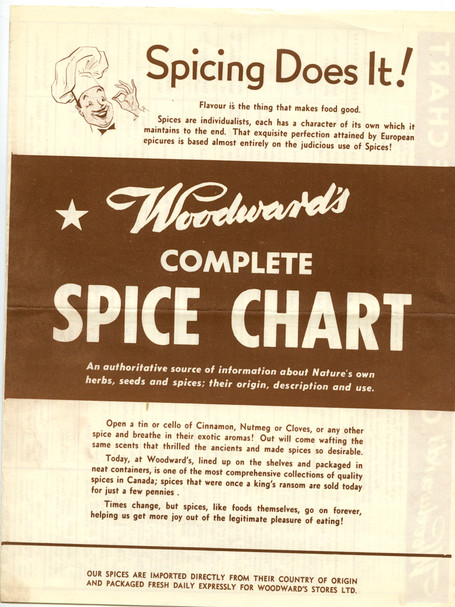 H976 21 17 - Woodward's spice chart | openMOV
